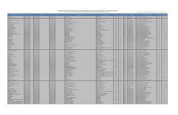 Información con corte oficial del día 20/09/2011 ... - Sedesol