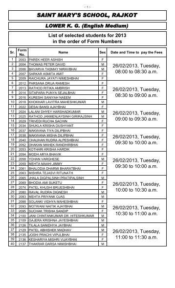 LKG Merit List - 2013 - 14 (English Medium) - Saint Mary's High ...
