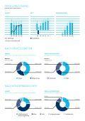 Geschäftsbericht 2012 - Walter Meier - Seite 2