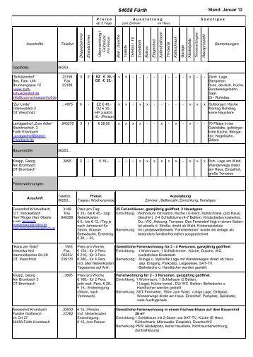 Gastgeberverzeichnis - Fürth