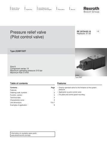 RE 25724.PDF - Bosch Rexroth