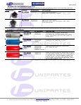 CATALOGO UNIPARTES MONARK DIESEL - Page 4