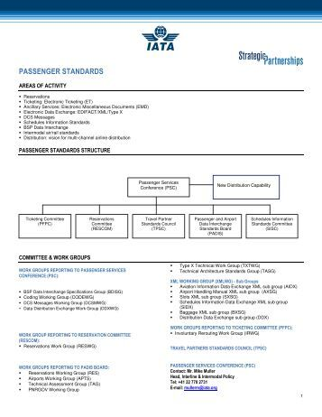 PASSENGER STANDARDS - IATA