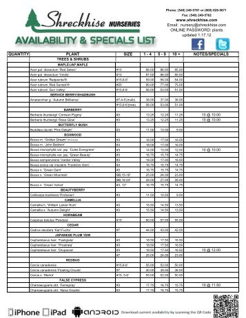 1.17.12-Availability List