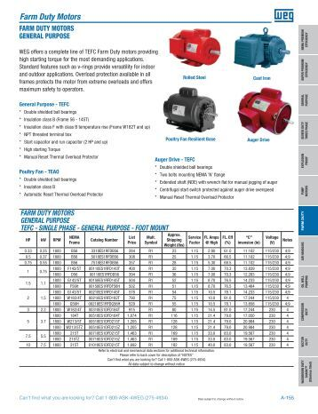 Industrial Motor Replacement Parts Price Catalog Baldor