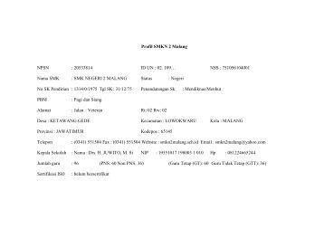 Profil SMKN 2 Malang NPSN - Digilib UIN Malang