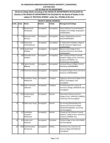 Pol-Sci. - Dr.Babasaheb Ambedkar Marathwada University ...