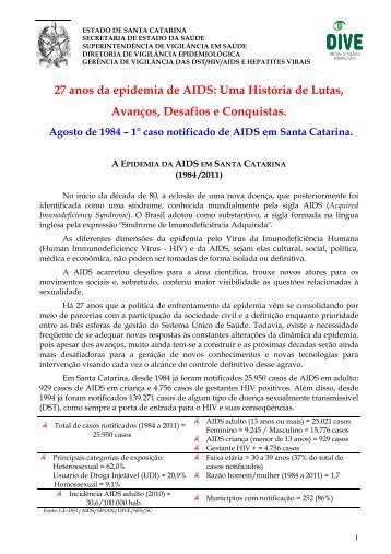 Perfil Aids 27 anos Epidemia - Diretoria de Vigilância Epidemiológica