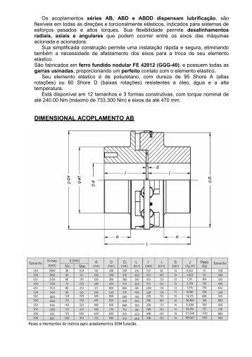 ACOPLAMENTOS AB-ABD-ABDD