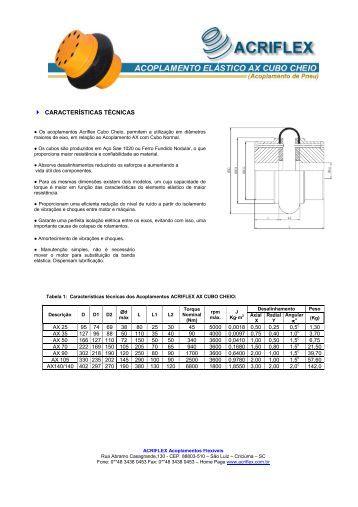 Catalogo Acoplamentos Acriflex AX Cubo Cheio - Rolemax