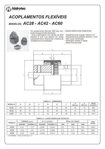 acoplamentos flexíveis modelos: ac28 - ac42 - ac60 - Hidrotec-rs