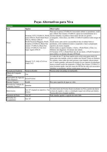 Peças Alternativas para Niva - Rolo 4x4