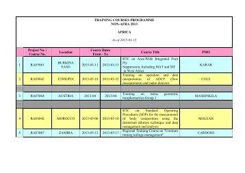 List of Training Courses - IAEA