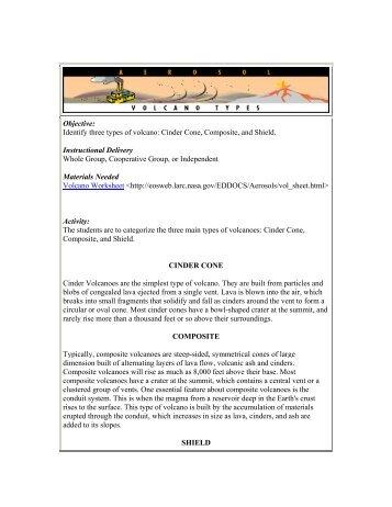 Objective: Identify three types of volcano: Cinder Cone ... - Nasa