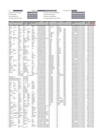 unclaimed dividend for the F. Y. 2010-11 - Gujarat NRE Coke Limited