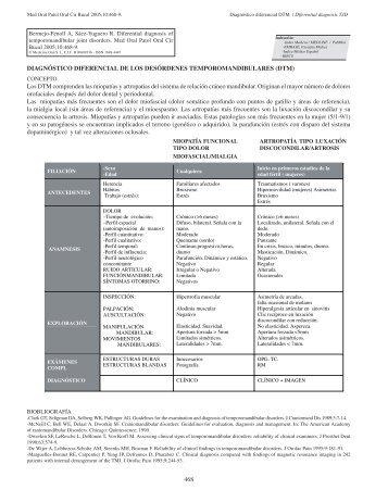 diagnóstico diferencial de los desórdenes ... - Medicina Oral
