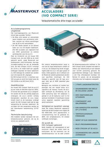 gebruikershandleiding en productoverzicht - George Kniest George Kniest