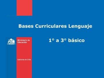 Bases Curriculares Lenguaje 1° a 3° básico