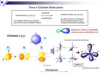 sp3, sp2 y sp - Docentes en UMSS