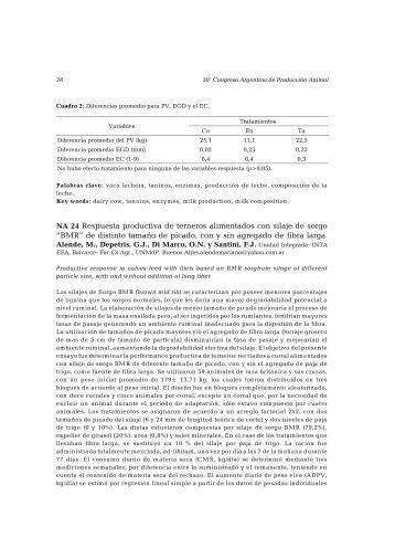 NA 24 Respuesta productiva de terneros alimentados con silaje de ...