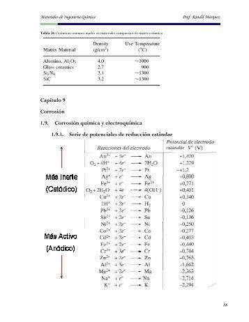 Guia Corrosion - Web del Profesor