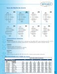 Rejilla Electroforjada - Grupo Metelmex - Page 3