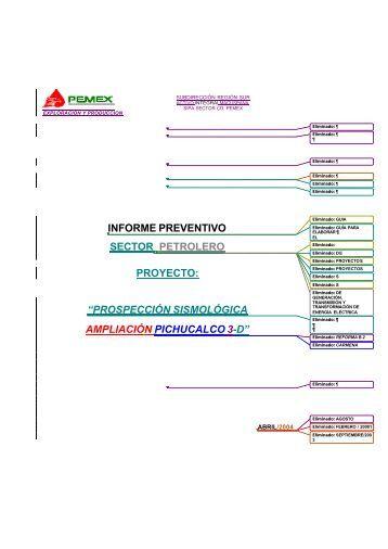 exploracion y produccion - sinat - Semarnat