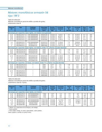 Motores monofásicos a prueba de goteo NEMA ... - Siemens Industria
