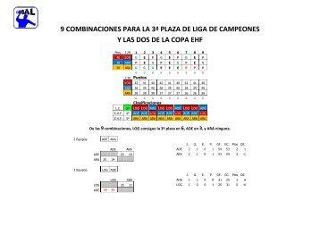 9 COMBINACIONES PARA LA 3ª PLAZA DE LIGA DE CAMPEONES Y LAS DOS DE LA COPA EHF