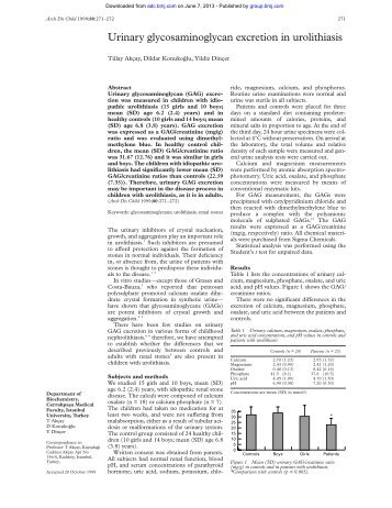 Urinary glycosaminoglycan excretion in urolithiasis - Archives of ...