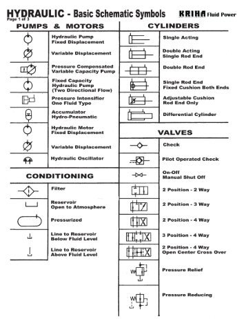 Hydraulic circuit diagram symbols ireleast readingrat similiar hydraulic fluid symbols keywords circuit diagram sciox Image collections