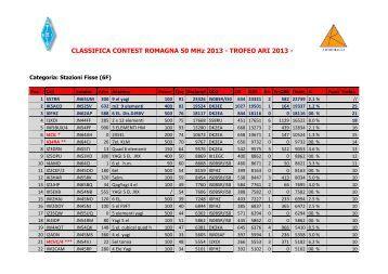 Classifica forex contest 2013