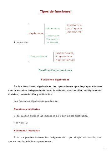 Tipos de funciones.pdf - Amolasmates