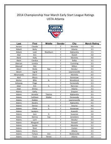 2014 Championship Year March Early Start League ... - USTA.com