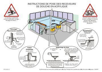 Instruction de pose des baignoires acryliques jacob delafon - Pose receveur douche acrylique ...