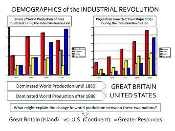 Demographics of the industrial revolution