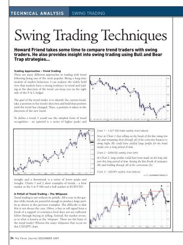 Forex swing trading techniques