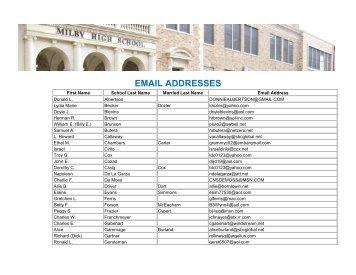 EMAIL ADDRESSES - Charles H Milby Alumni Association