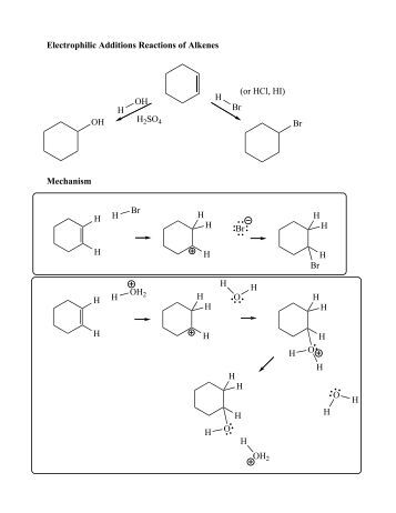 reactions of alkanes alkenes and cycloalkenes purpose. Black Bedroom Furniture Sets. Home Design Ideas