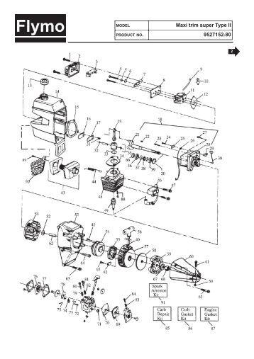 IPL, Flymo, Maxi Trim Super Type II, 952715280, 1997-06, Trimmer