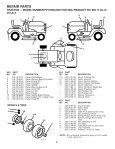 IPL, Poulan Pro, PP13538, 96011021400, 2006-03, Tractor - Page 2