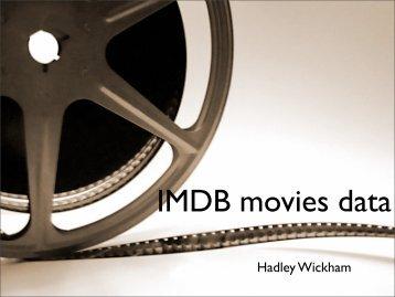 IMDB movies data - Hadley Wickham