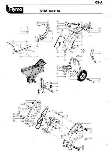 IPL, Flymo, GTM, 9645140, 1987-01, Cultivator