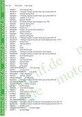 Spare Parts list File: 0150100903BF Version: 1.1 toruf.de motoruf.de ... - Page 4