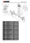 RMA-2530 - Eduard Ruf GmbH - Page 2