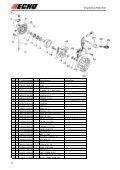 RMA-2530 - Eduard Ruf GmbH - Page 6