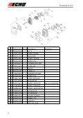 GT-2010 - Eduard Ruf GmbH - Page 4