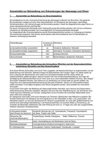 pharmakodynamik und pharmakokinetik aklimexde