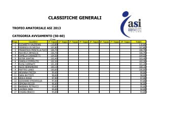 CLASSIFICHE GENERALI - ASI