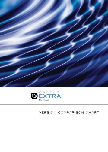 VERSION COMPARISON CHART - Attachmate